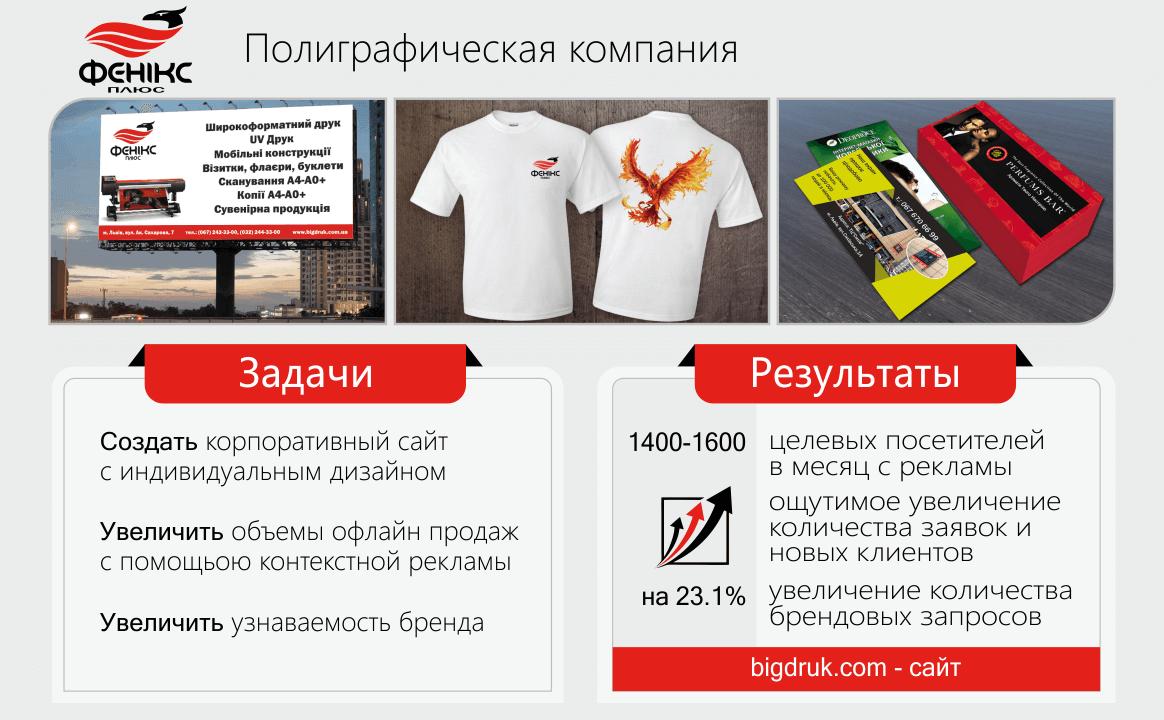Замовити налаштування контекстної реклами Google Adwords у Львові - Larixoft